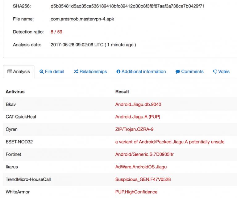 resultat du test de l'application VPN Free Master
