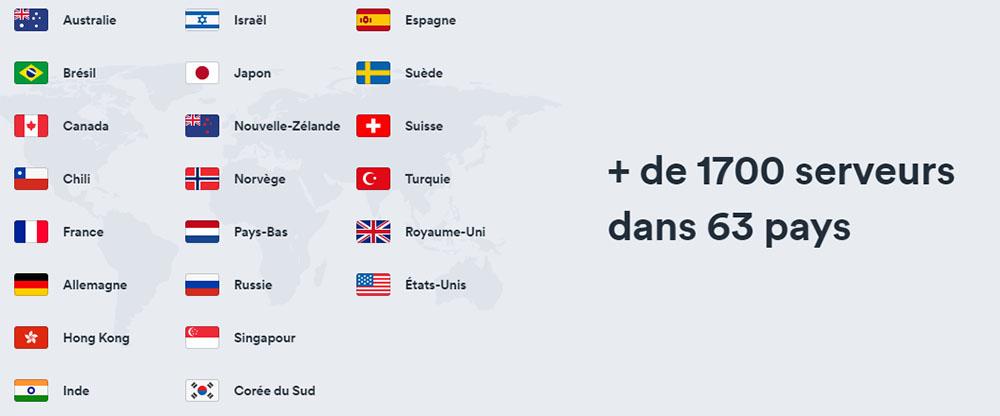 liste des serveurs VPN Surfshark