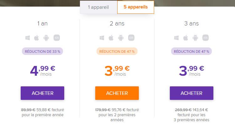 tous les prix du VPN Avast